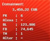 Domainbewertung - Domain mobile.de bei Domainwert24.de