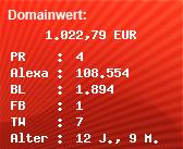 Domainbewertung - Domain www.meinprometheus.thieme.de bei Domainwert24.de