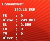 Domainbewertung - Domain www.spice-kraeuterwelt.de.de bei Domainwert24.de