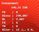 Domainbewertung - Domain www.firefox.de.de bei Domainwert24.de