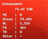 Domainbewertung - Domain www.pyrzyce.dbv.pl bei Domainwert24.de