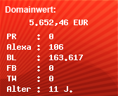Domainbewertung - Domain www.kartslalom.com.com bei Domainwert24.de