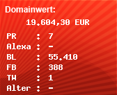 Domainbewertung - Domain www.accorhotels.com bei Domainwert24.de