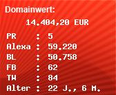 Domainbewertung - Domain www.comdi.com bei Domainwert24.de
