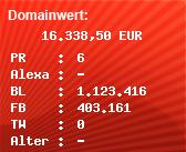 Domainbewertung - Domain www.goal.com bei Domainwert24.de