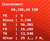 Domainbewertung - Domain www.sex.com bei Domainwert24.de