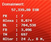 Domainbewertung - Domain www.test.de bei Domainwert24.de