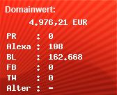 Domainbewertung - Domain www.ichfrau.com.com bei Domainwert24.de