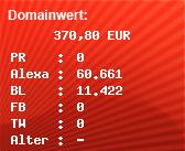 Domainbewertung - Domain www.svn1919.cwsurf.de bei Domainwert24.de