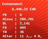 Domainbewertung - Domain www.sketchfab.com bei Domainwert24.de