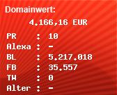 Domainbewertung - Domain www.whitehouse.gov bei Domainwert24.de