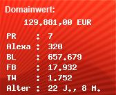 Domainbewertung - Domain www.google.ch bei Domainwert24.de