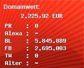 Domainbewertung - Domain youtube.com bei Domainwert24.de