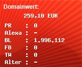 Domainbewertung - Domain www.mister-wong.de bei Domainwert24.de