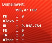 Domainbewertung - Domain www.preis.de bei Domainwert24.de