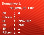 Domainbewertung - Domain www.siemens.com bei Domainwert24.de