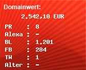 Domainbewertung - Domain studivz.de bei Domainwert24.de