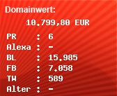 Domainbewertung - Domain www.ftv.com bei Domainwert24.de