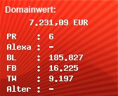 Domainbewertung - Domain www.awwwards.com bei Domainwert24.de