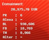 Domainbewertung - Domain www.wetter.com bei Domainwert24.de