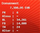Domainbewertung - Domain facebook.de bei Domainwert24.de