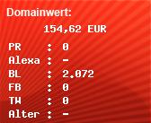 Domainbewertung - Domain www.pvl.de bei Domainwert24.de