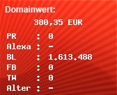 Domainbewertung - Domain www.single.de bei Domainwert24.de