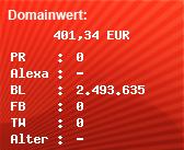 Domainbewertung - Domain www.oev.at bei Domainwert24.de