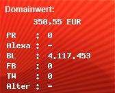 Domainbewertung - Domain www.parfumsclub.de bei Domainwert24.de