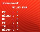 Domainbewertung - Domain www.mlm-vertriebspartner24.de bei Domainwert24.de