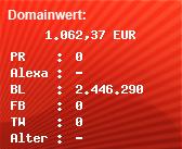 Domainbewertung - Domain www.blockchain.com bei Domainwert24.de