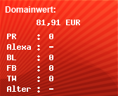 Domainbewertung - Domain www.stadtbienen.de bei Domainwert24.de