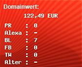 Domainbewertung - Domain www.keil.de bei Domainwert24.de