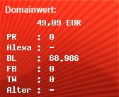 Domainbewertung - Domain www.cautcoleg.ro bei Domainwert24.de