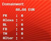 Domainbewertung - Domain www.sexiny.de bei Domainwert24.de