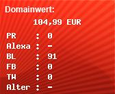 Domainbewertung - Domain www.schlauch24.de bei Domainwert24.de