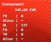 Domainbewertung - Domain www.leavesbox.com bei Domainwert24.de