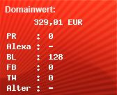 Domainbewertung - Domain anatolienportal.com bei Domainwert24.de