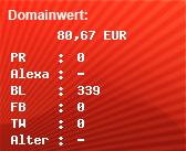 Domainbewertung - Domain www.mb-youngclassics.de bei Domainwert24.de