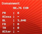 Domainbewertung - Domain www.sports-nut.de bei Domainwert24.de